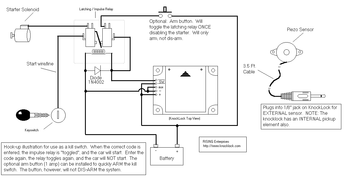 craftsman garage door opener wiring diagram with inspiring new pertaining to chamberlain garage door opener parts diagram chamberlain garage door opener parts diagram automotive parts  at alyssarenee.co