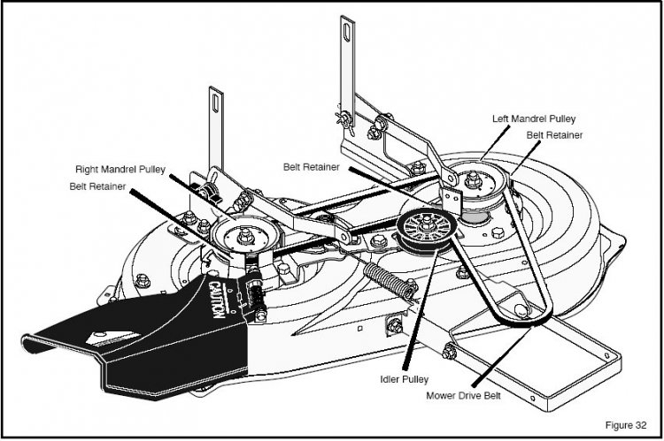 Craftsman Lawn Tractor Deck Parts Diagram | Tractor Parts Diagram throughout Craftsman Mower Deck Parts Diagram