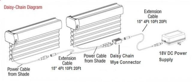Daisy 25 Parts Diagram - Wiring Diagram And Engine Schematics intended for Daisy Powerline 880 Parts Diagram