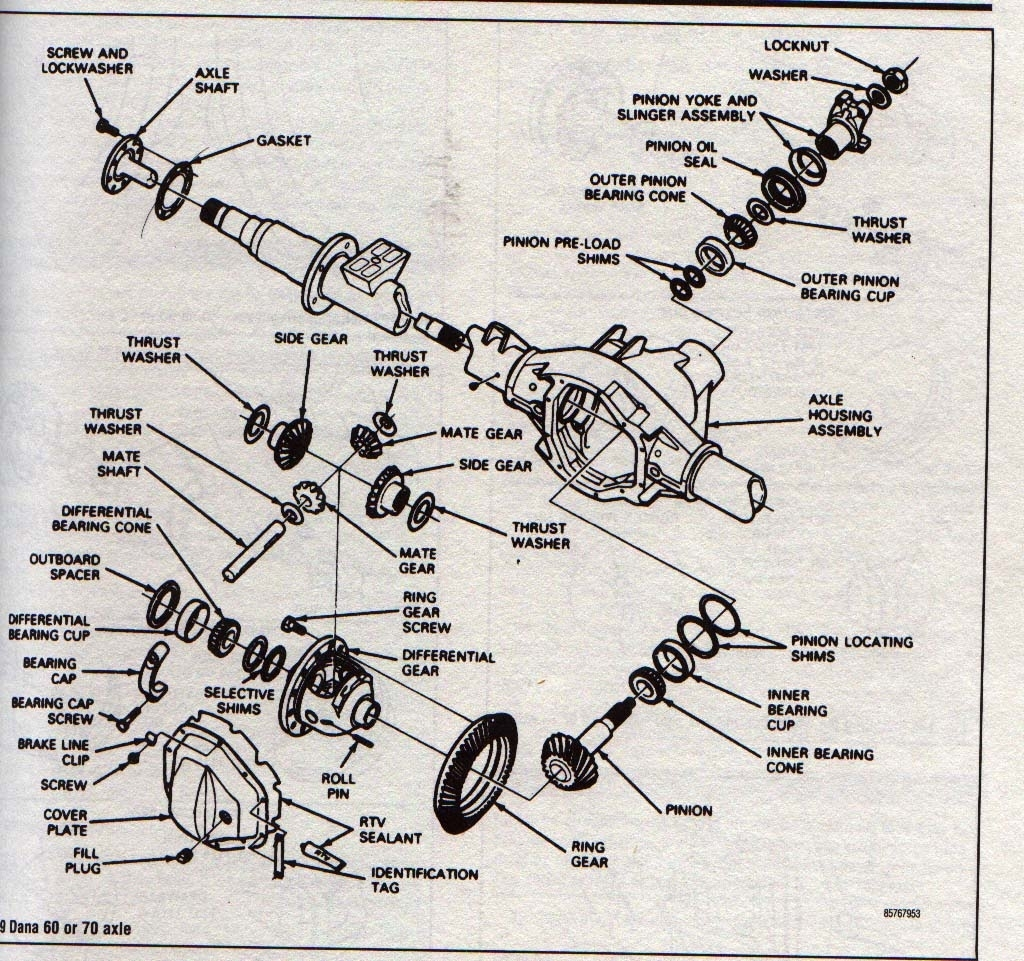 Dana 60 One Of The Strongest Rears Differentials Available inside Dana 60 Front Axle Parts Diagram
