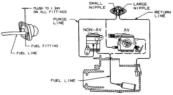Diagram For Routing New Fuel Lines On Craftsman 358.350462 C throughout Poulan Chainsaw Parts Diagram 2150