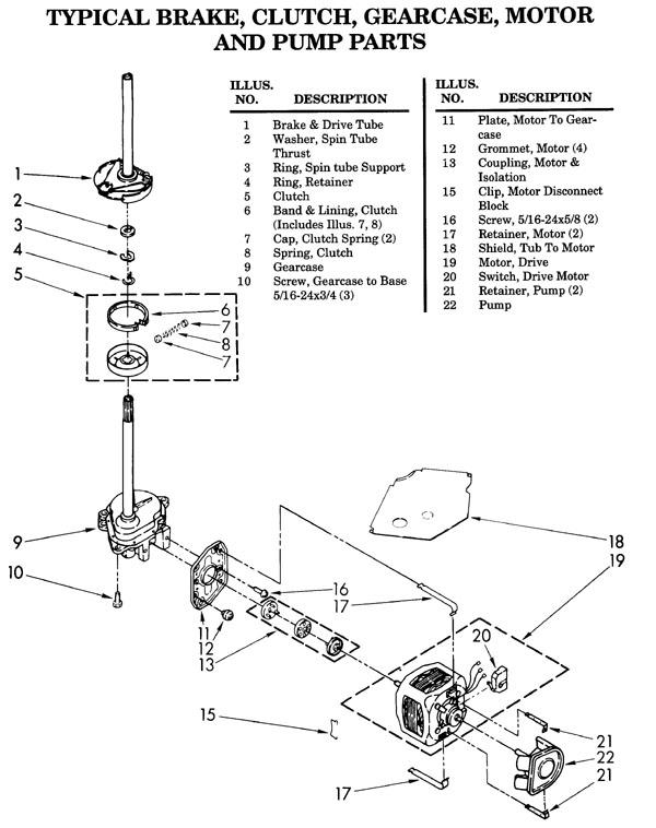 Direct Drive Washer Help | Appliance Aid throughout Kenmore Elite Dryer Parts Diagram