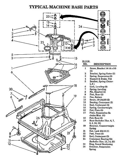 whirlpool washing machine parts diagram