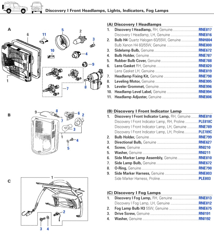 Land Rover Discovery Parts Diagram