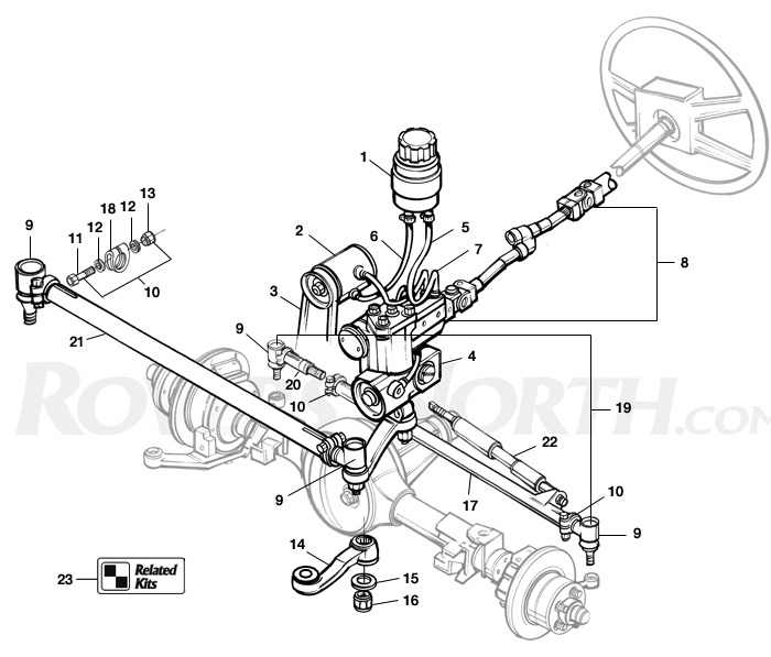 Discovery I Steering Column - Rovers North - Classic Land Rover Parts inside Land Rover Discovery Parts Diagram