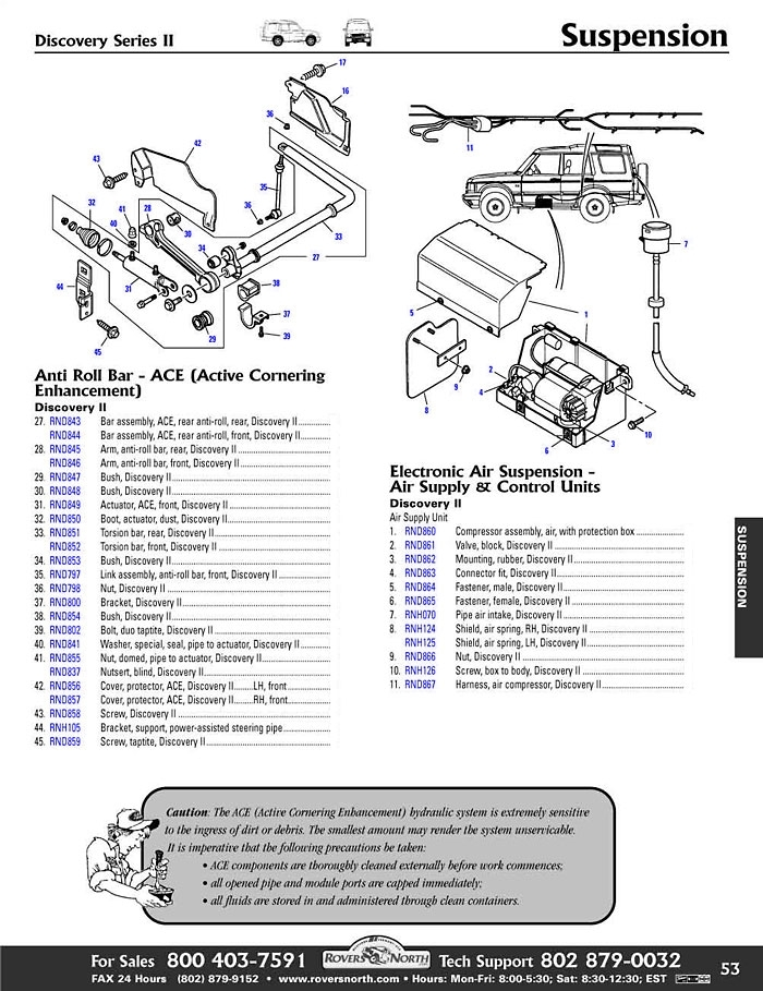 Discovery Ii Front Axle Suspension - Rovers North - Classic Land in Land Rover Discovery Parts Diagram