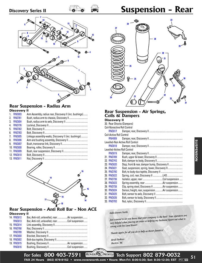 Discovery Ii Rear Axle Suspension - Rovers North - Classic Land throughout Land Rover Discovery Parts Diagram