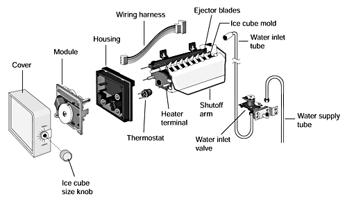 Diy Ice Maker Repair regarding Kenmore Ice Maker Parts Diagram