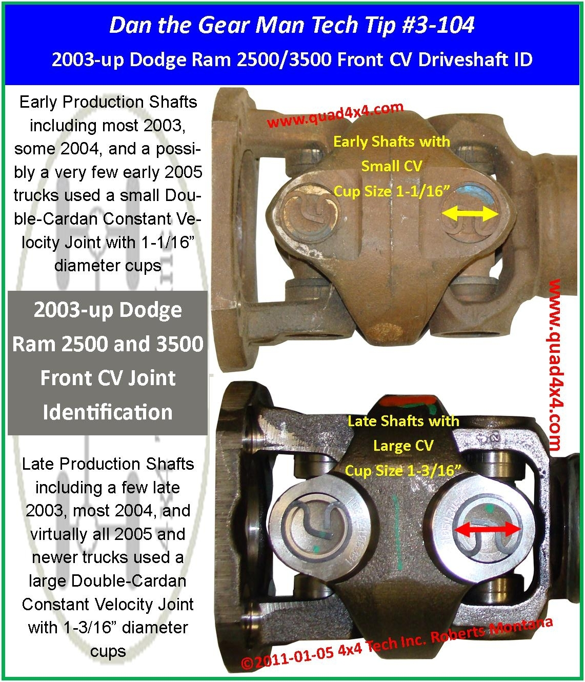 Dodgefrontdriveshaft2003-Up - Torque King 4X4 intended for 2003 Dodge Ram 1500 Parts Diagram