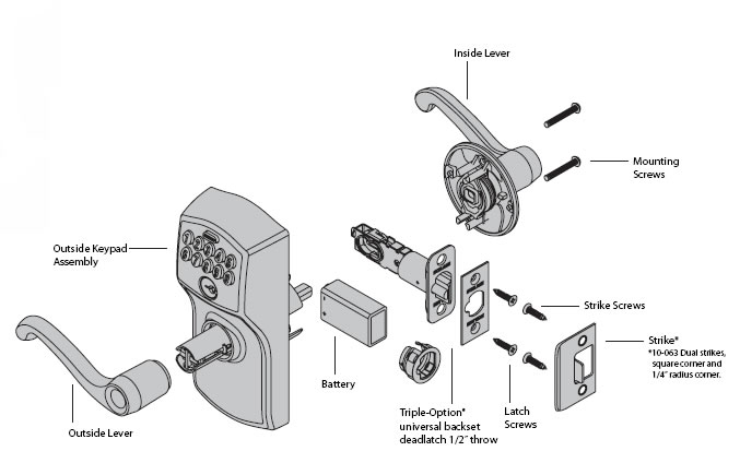Parts Of A Door : Door handle parts diagram