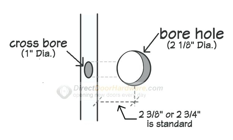 Door Knob Parts Diagram – Seasparrows.co with regard to Car Door Lock Parts Diagram