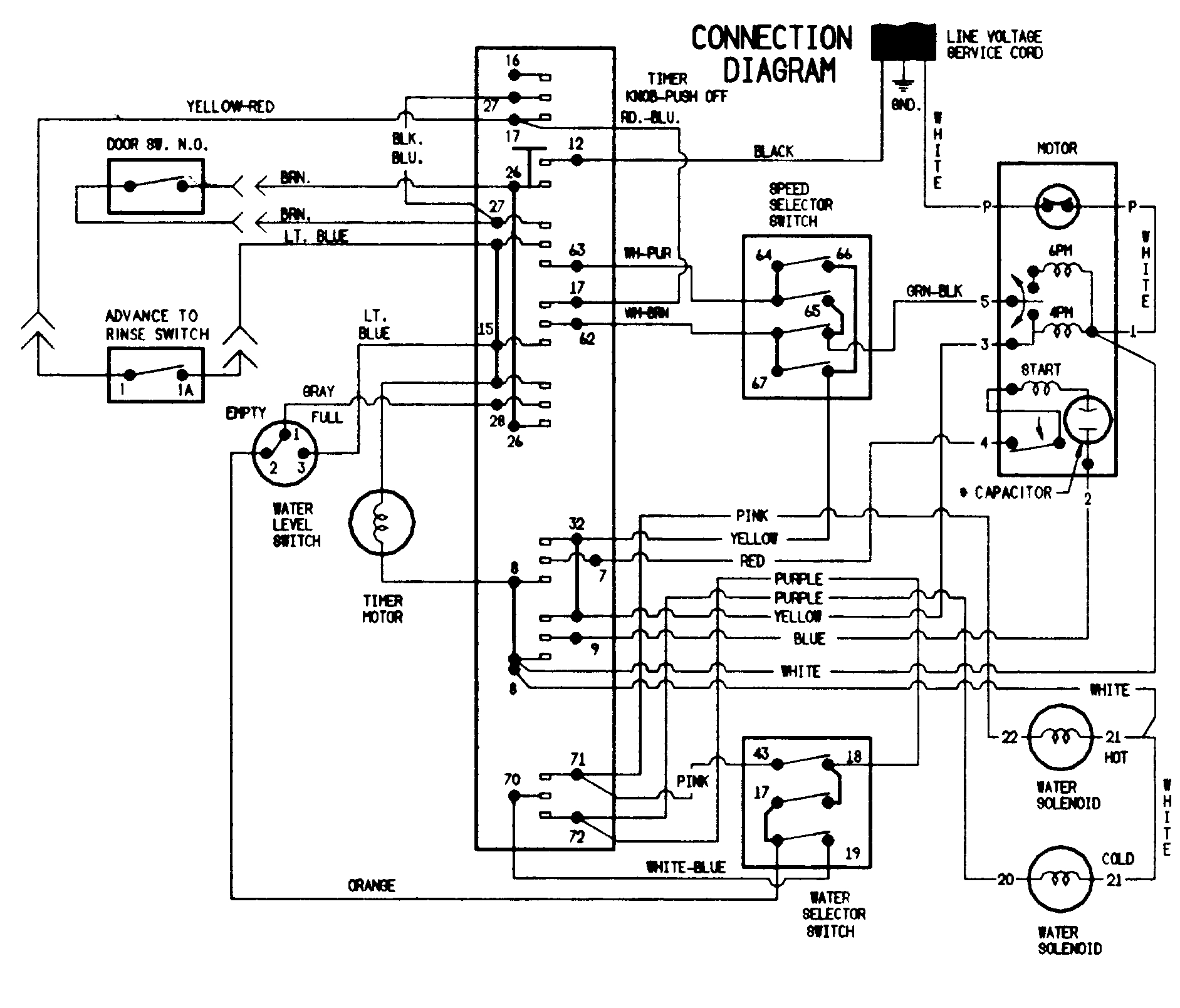 dryer parts wiring diagram kenmore 80 series dryer parts diagram | automotive parts ... dryer parts wiring diagram