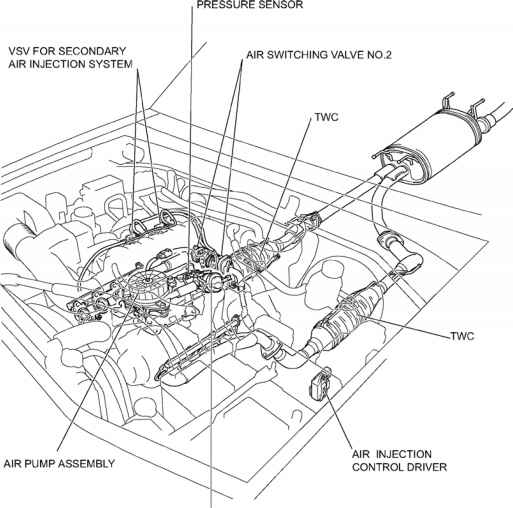 Emission Control System - Toyota Sequoia 2006 Repair regarding 2004 Toyota Sequoia Parts Diagram