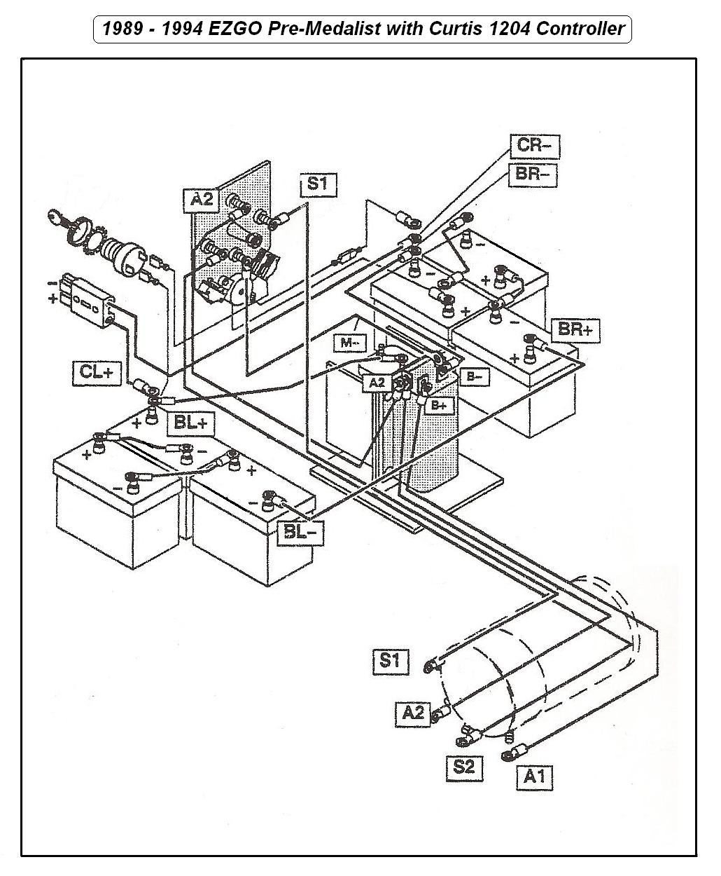 Ez Go Golf Cart Battery Wiring Diagram 36 Volt Golf Cart Wiring pertaining to Ez Go Golf Cart Parts Diagram