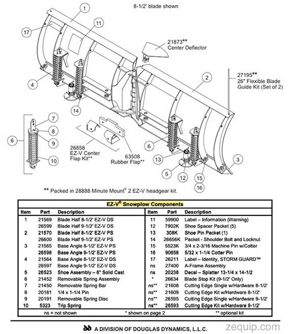 Fisher Ez-V Blade Parts pertaining to Fisher Snow Plow Parts Diagram