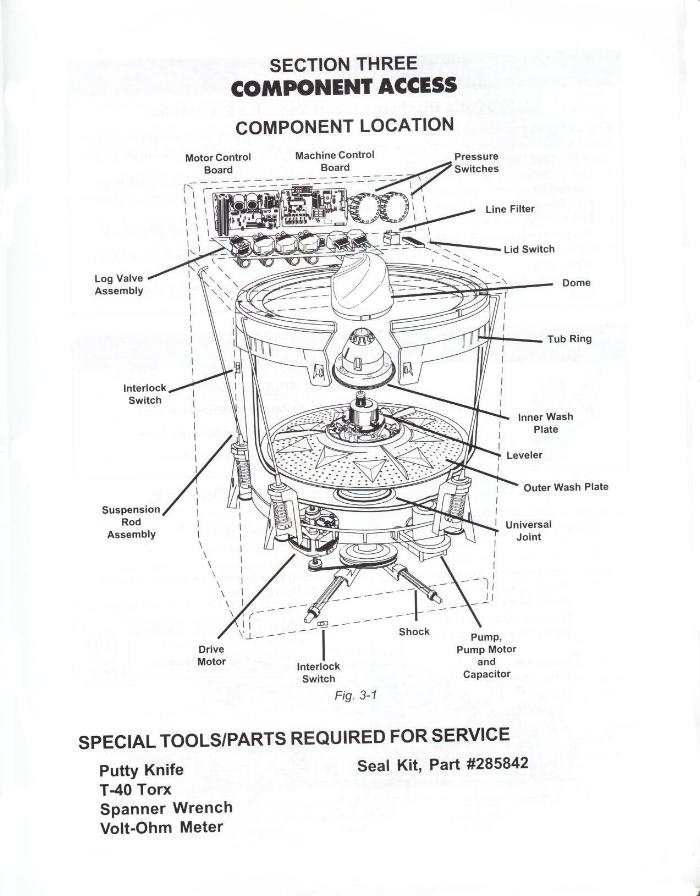 Fixitnow Samurai Appliance Repair Man: Appliance Repair Wisdom with regard to Amana Washing Machine Parts Diagram