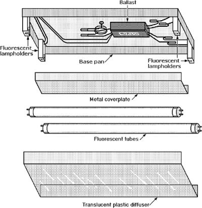 Fluorescent Light Fixture Parts pertaining to Fluorescent Light Fixture Parts Diagram
