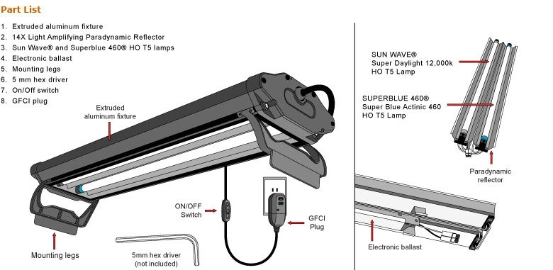 fluorescent light fixture parts diagram