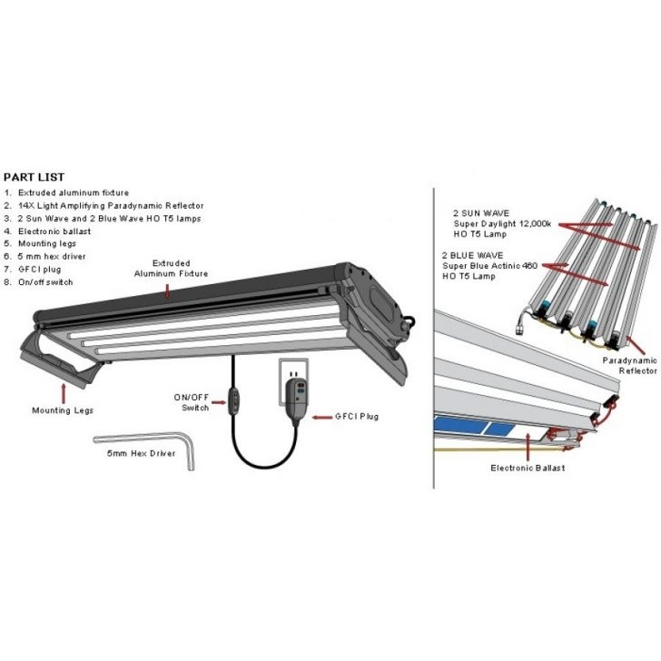 Fluorescent Lights : Bright Fluorescent Light Fixture Parts in Fluorescent Light Fixture Parts Diagram