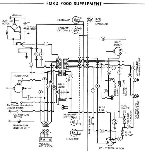 Ford 5000 Parts Diagram : Ford tractor fuel gauge wiring diagram