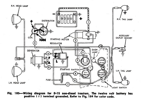Ford Tractor 4610 Parts Diagram Tractor Parts Diagram And Wiring With Regard To Ford 4000 Tractor Parts Diagram