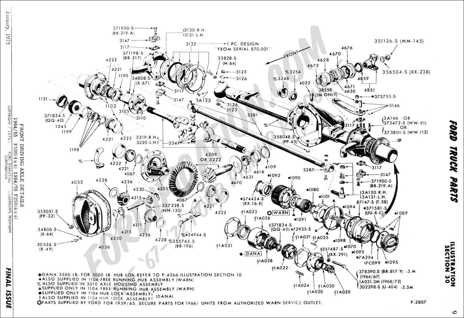 Ford Truck Technical Drawings And Schematics - Section A - Front in Dana 60 Front Axle Parts Diagram