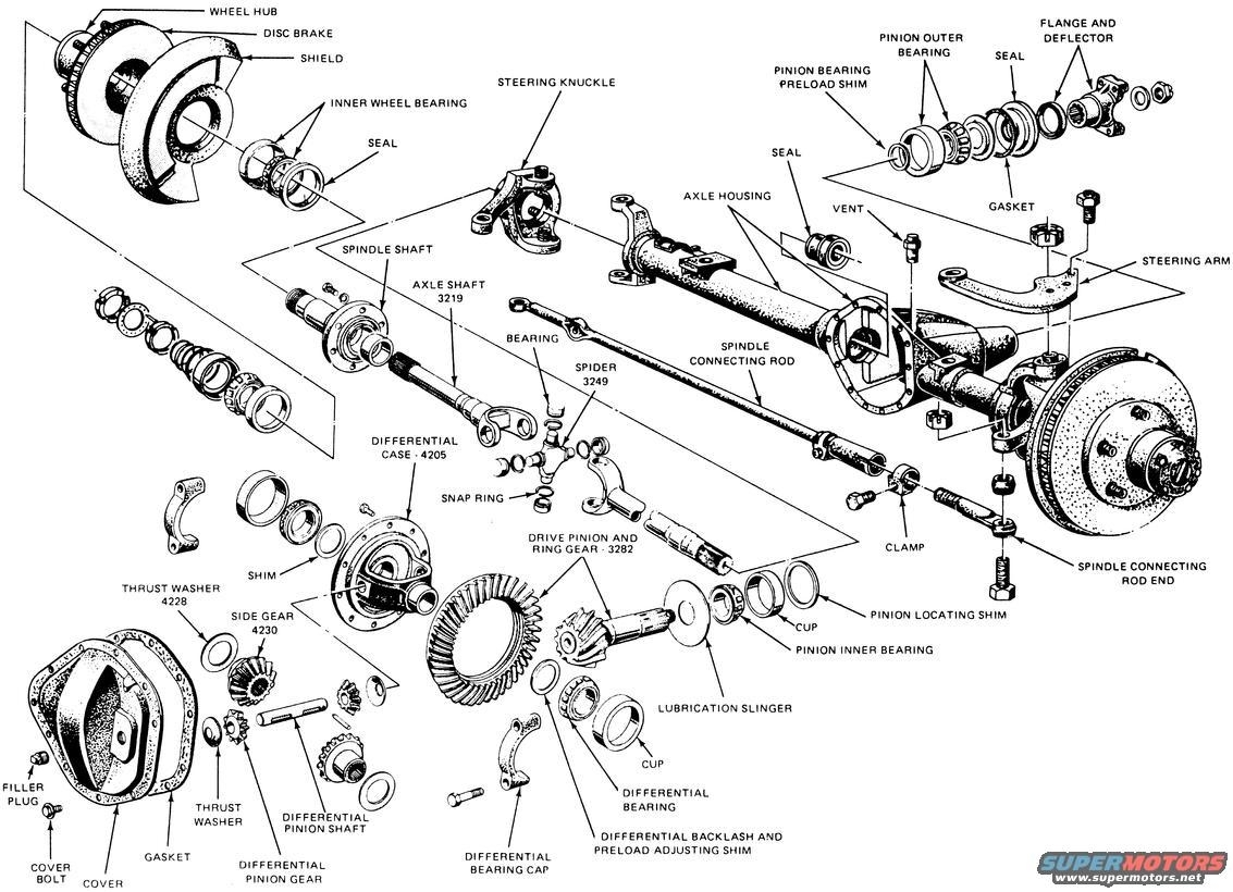 Front Differential Diagram Images - Reverse Search pertaining to Dana 60 Front Axle Parts Diagram
