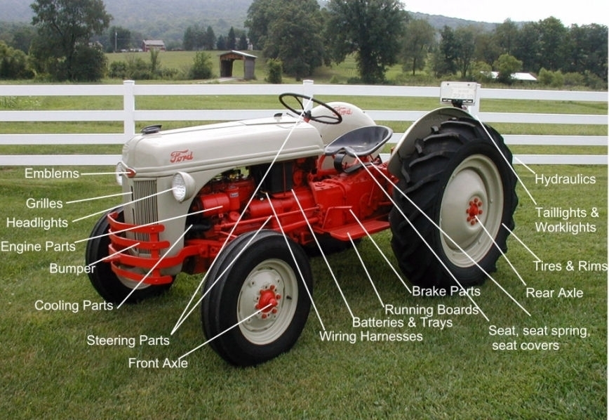 George Bradish Tractor Parts Within 8N Ford Tractor Parts Diagram with regard to 8N Ford Tractor Parts Diagram