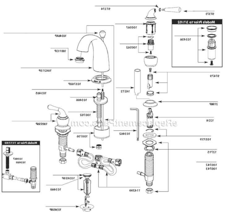 Glacier Bay Kitchen Faucet Repair | Kitchen Idea regarding Glacier Bay Faucet Parts Diagram