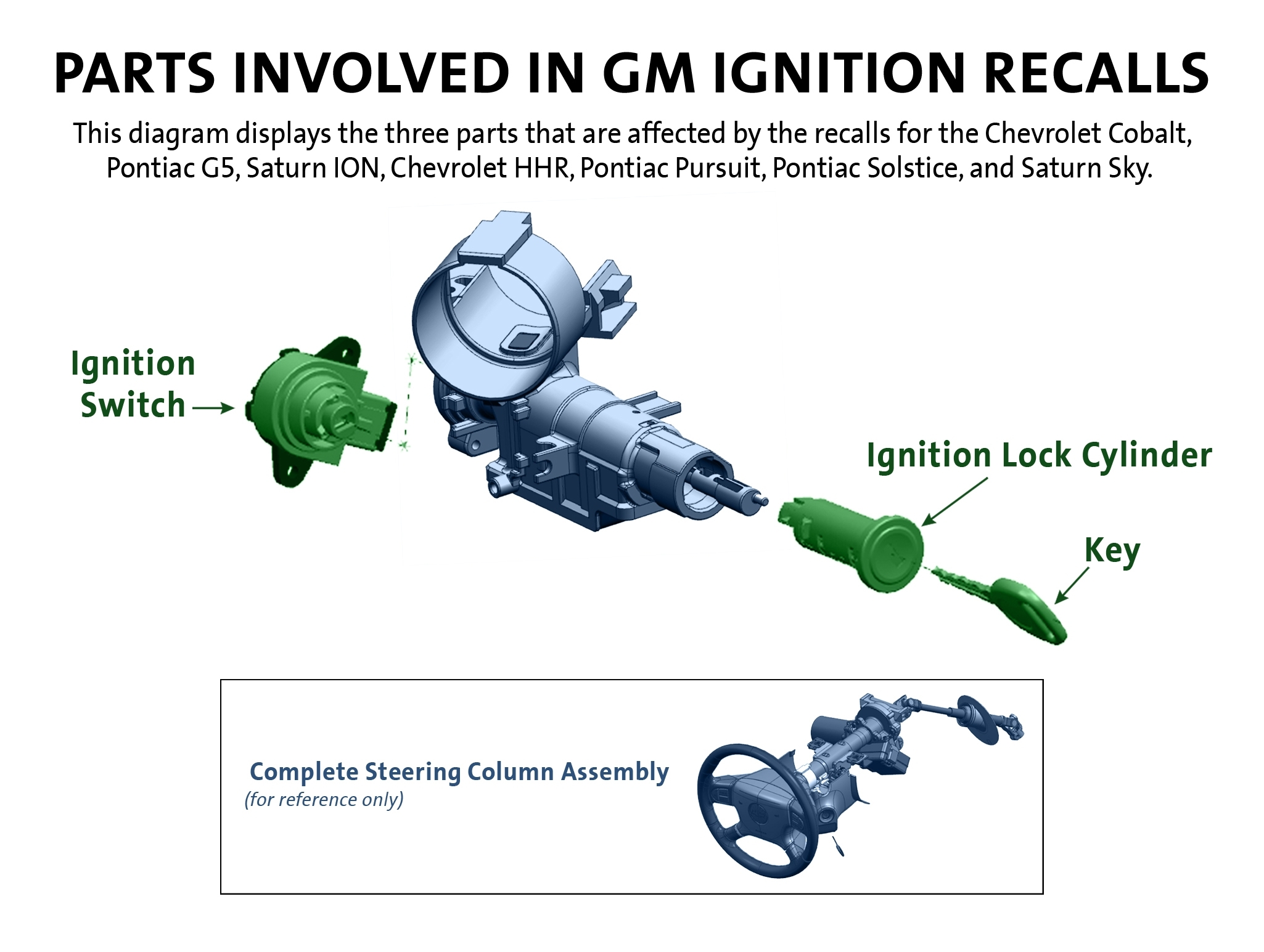 Gm Ignition Update - United States - Faq for Gm Parts Diagrams And Part Numbers