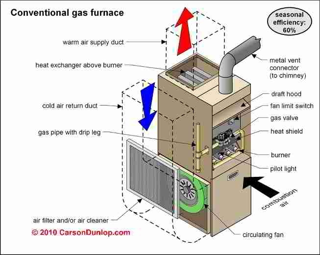 Goodman Ac Contactor Wiring Diagram likewise Goodman Package Unit Wiring Diagram besides Low Voltage Heat Pump Wiring Diagram also 188008 in addition Watch. on goodman air handler wiring