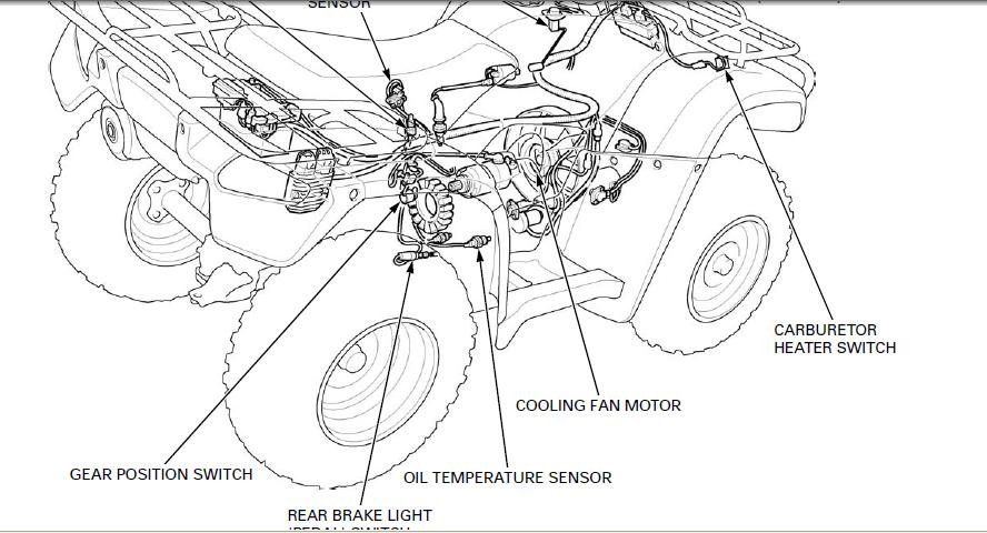 honda rancher 420 engine diagram honda rancher 350