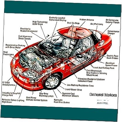 Honda Accord Auto Parts regarding 2001 Ford Taurus Parts Diagram