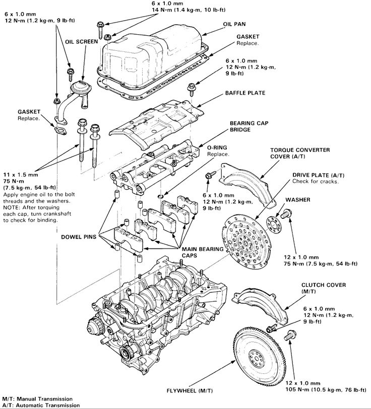 Honda Accord Engine Diagram | Diagrams: Engine Parts Layouts in 1997 Honda Accord Parts Diagram