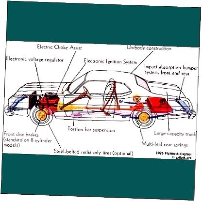 Honda Cr-V Auto Parts throughout 2001 Honda Crv Parts Diagram