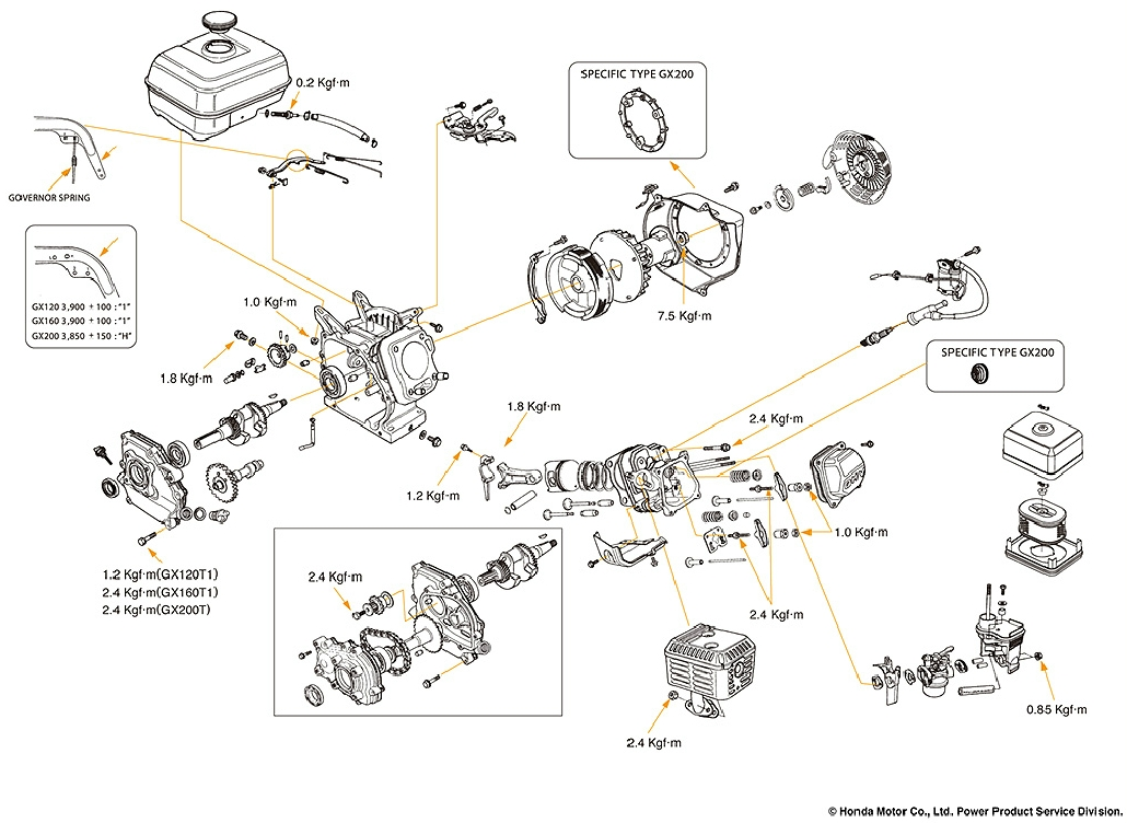 2vsna Alt Mega Fuse 2001 Ford Expedition together with Honda Gx160 Carburetor Parts Diagram additionally Appliance together with Gx390 further F  13. on honda gx390 wiring diagram