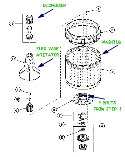 How To Clean, Take Apart, And Open Speed Queen Washer | Genuineaid with regard to Speed Queen Washer Parts Diagram