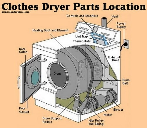diagram download wiring diagram for a whirlpool dryer hd