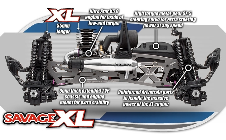 Hpi Savage Xl 5.9 With 2.4Ghz Radio System And Gigante Body Hpi-116050 with regard to Hpi Savage 25 Parts Diagram