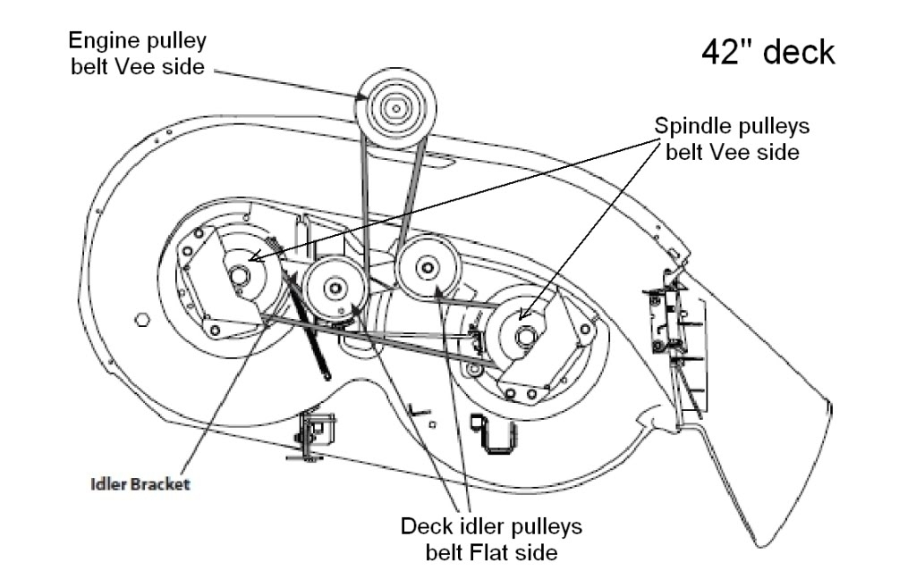 Huskee Lawn Tractor Parts Diagram | Tractor Parts Diagram And inside Huskee Lawn Tractor Parts Diagram