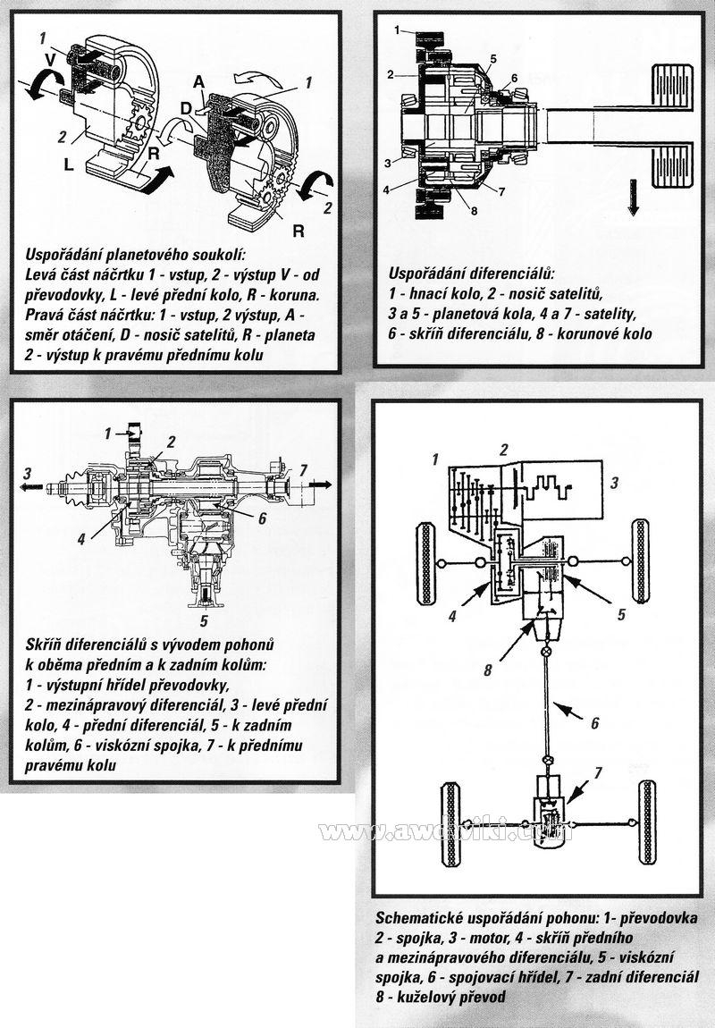 2002 hyundai santa fe parts diagram automotive parts. Black Bedroom Furniture Sets. Home Design Ideas