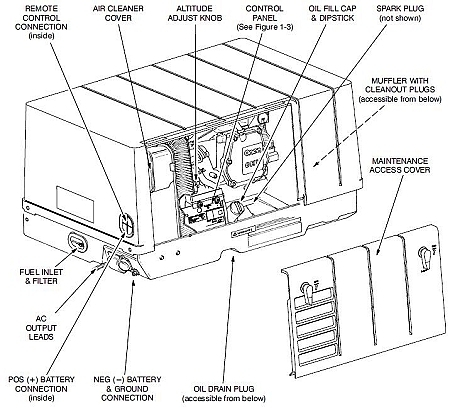 onan rv generator parts diagram