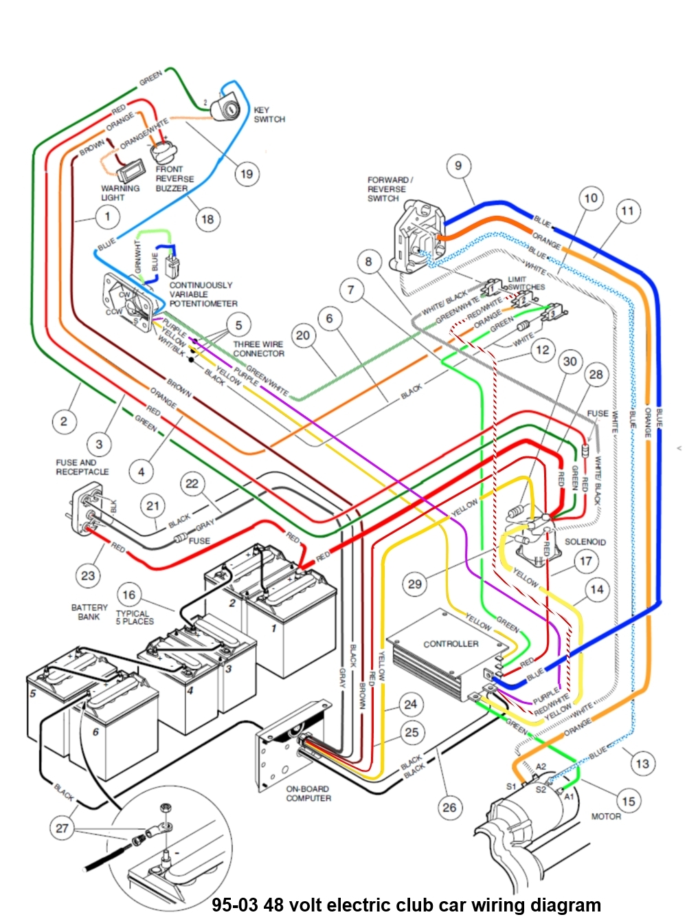 Ingersoll Rand Club Car Wiring Diagram And Wiring Diagram For 1999 pertaining to Club Car Golf Cart Parts Diagram