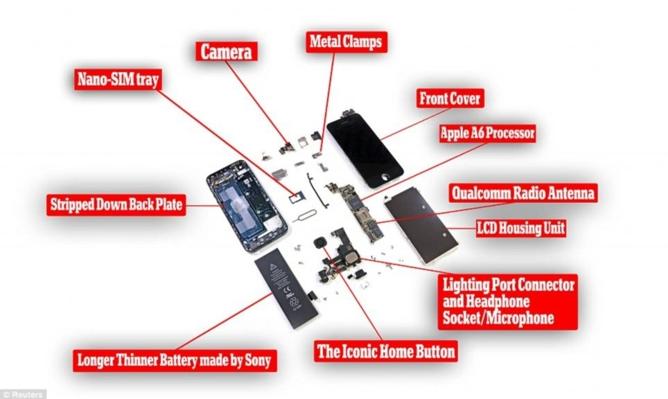 Inside The Ipad Mini: Online Site Tears Down Apple's Newest regarding Iphone 5 Internal Parts Diagram
