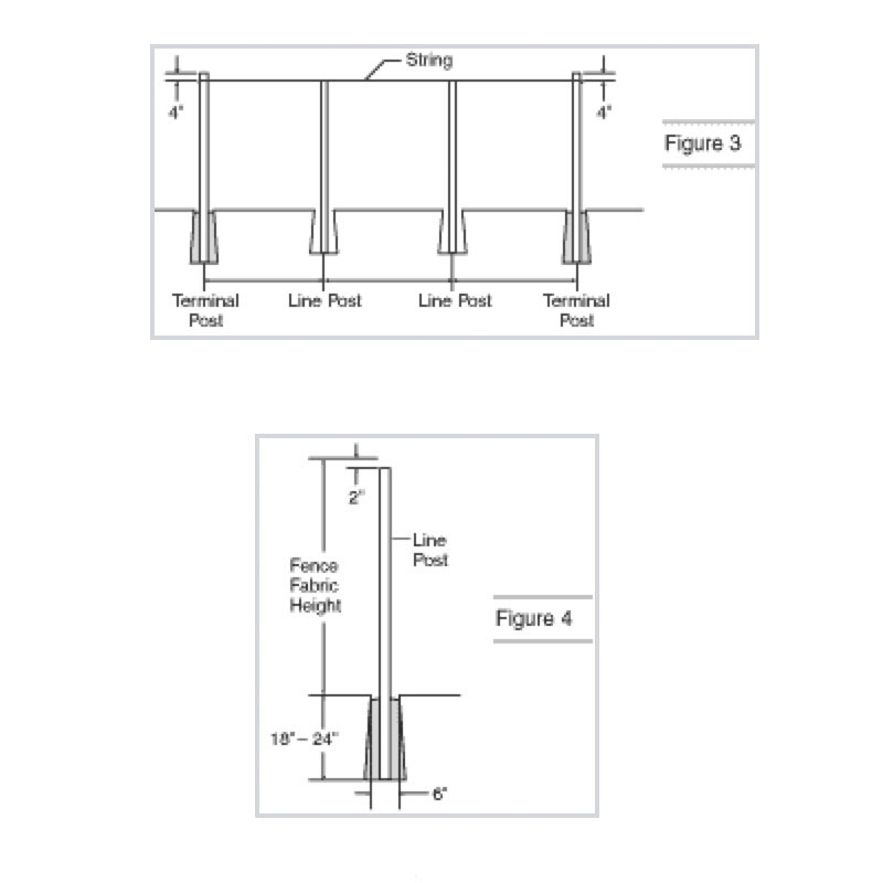 Install A Chain-Link Fence intended for Chain Link Fence Parts Diagram