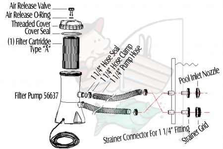 Intex Pool Pump Diagram - Petaluma inside Intex Pool Pump Parts Diagram