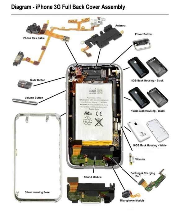 Iphone 5 Internal Parts Diagram