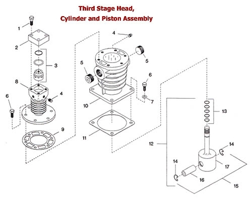 Ir Model 05H25Ng 3Rd Stage Head - P C Mckenzie Company with Ingersoll Rand Compressor Parts Diagram