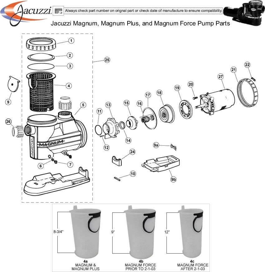Jacuzzi Magnum, Magnum Plus, And Magnum Force Pump Parts with Jacuzzi Pool Pump Parts Diagram