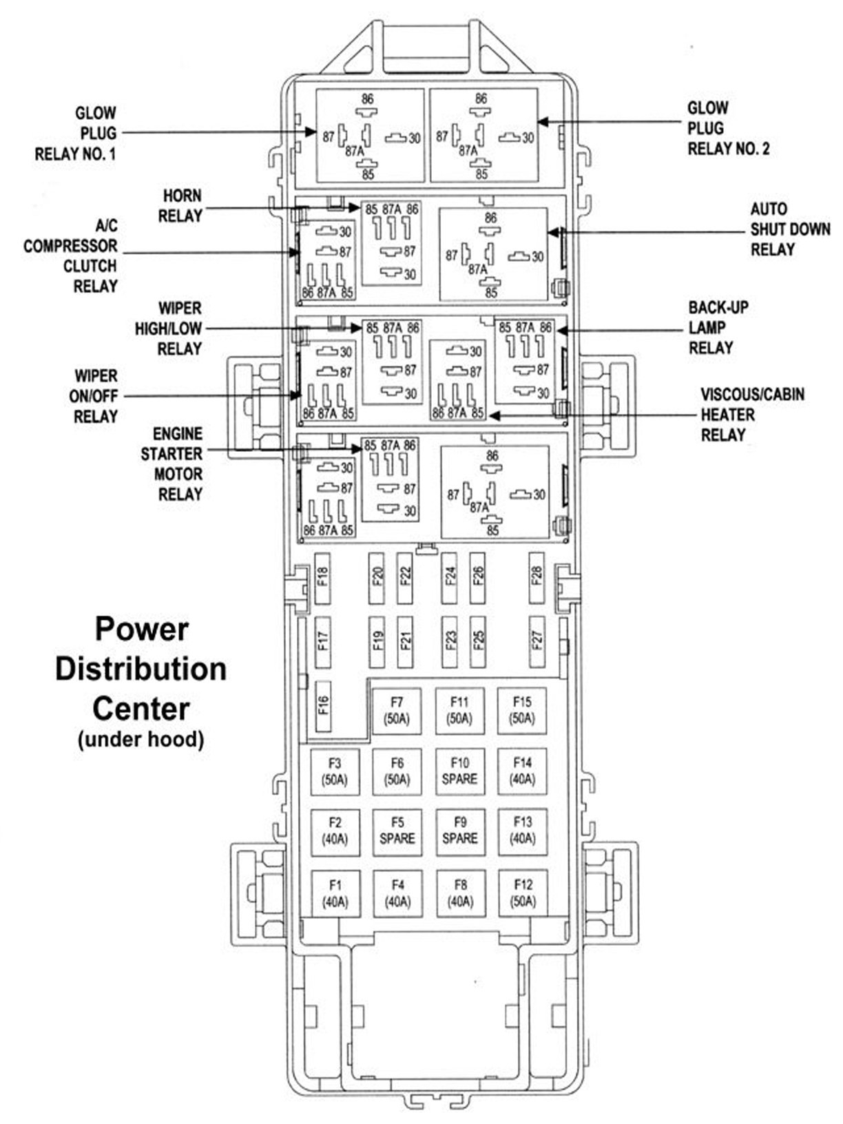 Jeep Grand Cherokee Wj 1999 To 2004 Fuse Box Diagram - Cherokeeforum intended for 1998 Jeep Grand Cherokee Parts Diagram